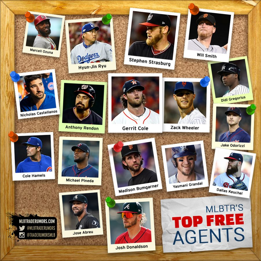 2019+MLB+Free+Agency+Outlook+%2B+Predictions